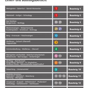 <a href='http://www.stadtbus-rv-wgt.de/wp-content/uploads/2020/12/SB_Linien-bussteige_internet_2021.pdf' target='_blank'><em class='fa fa-file-pdf-o'></em> PDF herunterladen</a>